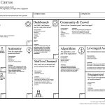 30 min. Organization Check - Exponential Organization Canvas by Eren Goemleksiz