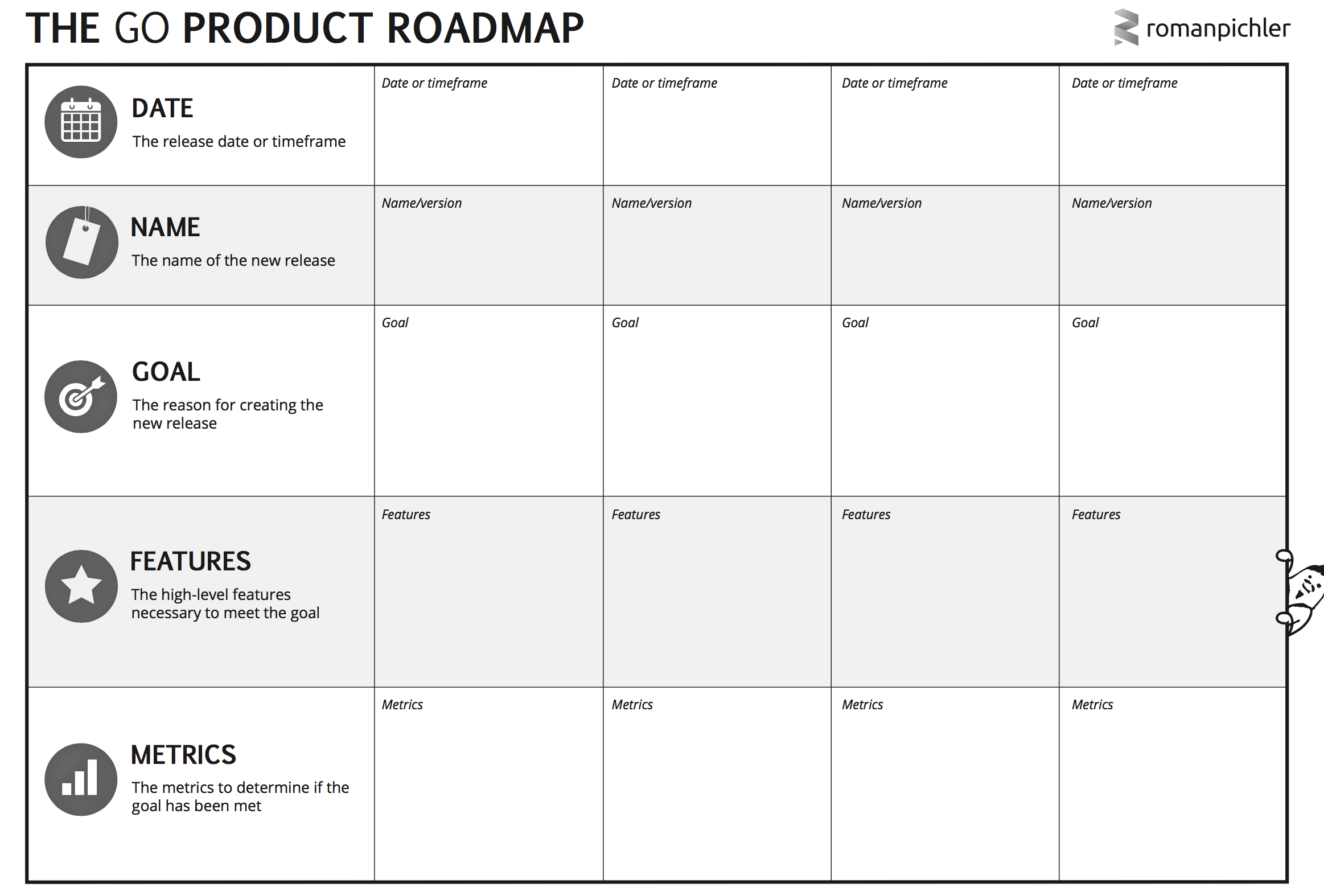 Product Roadmap Eren Goemleksiz LEXIZ