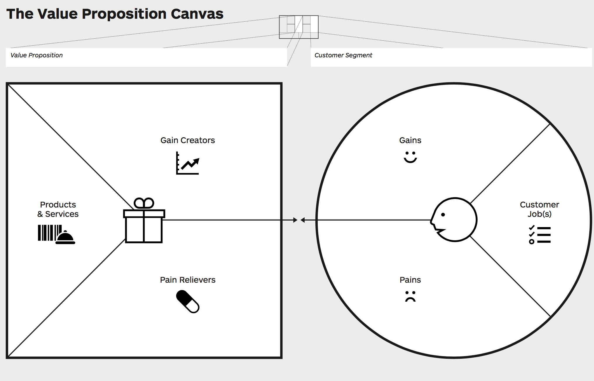 Value Proposition Canvas Eren Goemleksiz LEXIZ